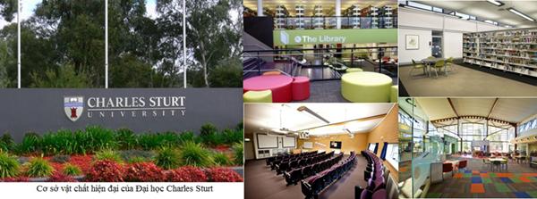 Đại học Charles Sturt (CSU)